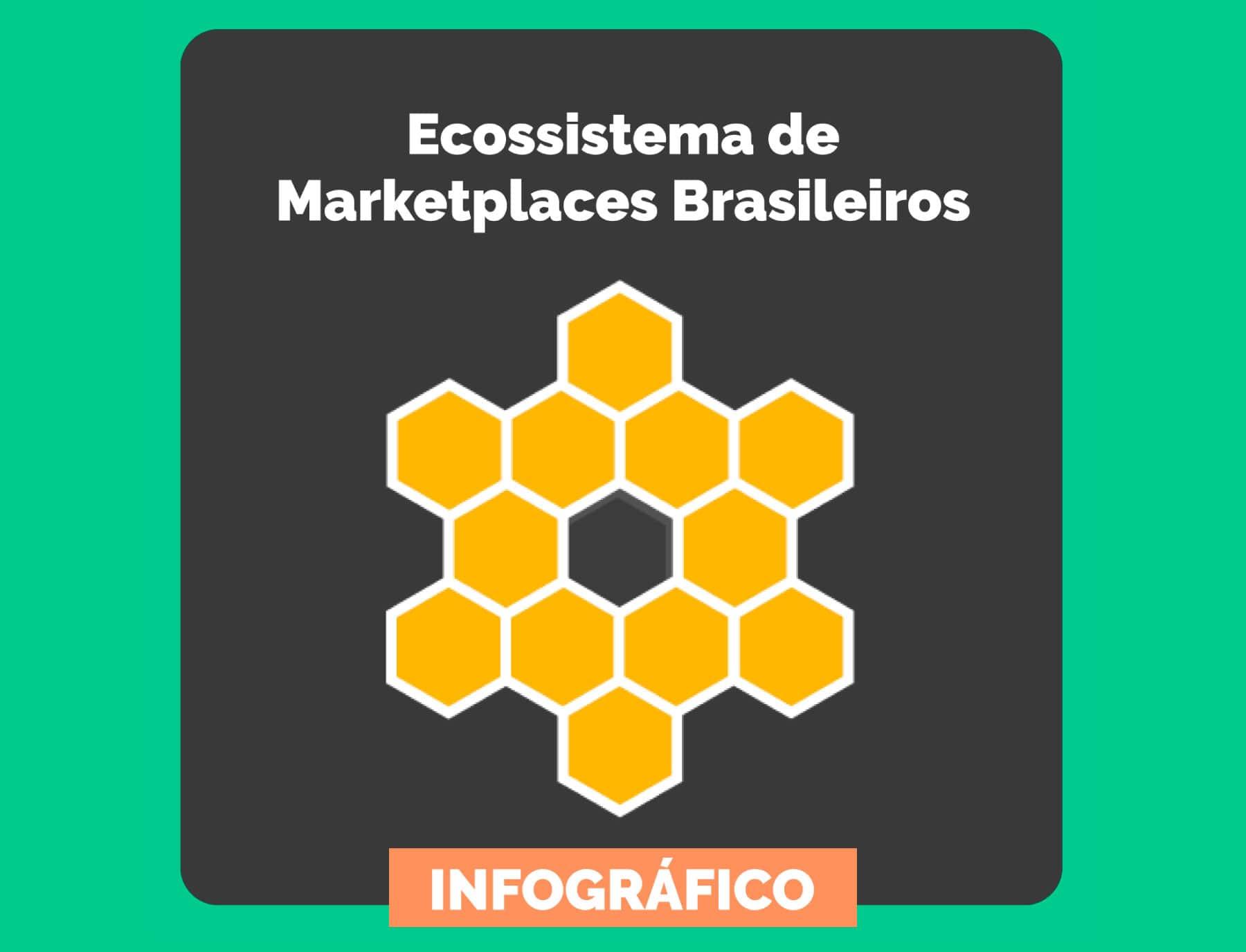 infografico-colmeia-marketplaces-brasileiros