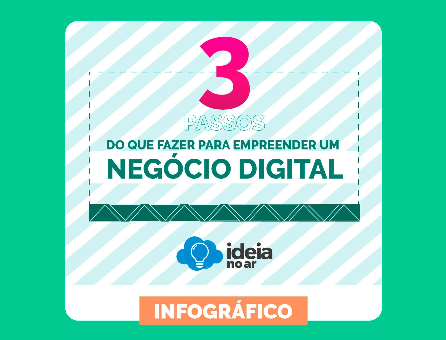 infografico-3-passos-negocio-digital