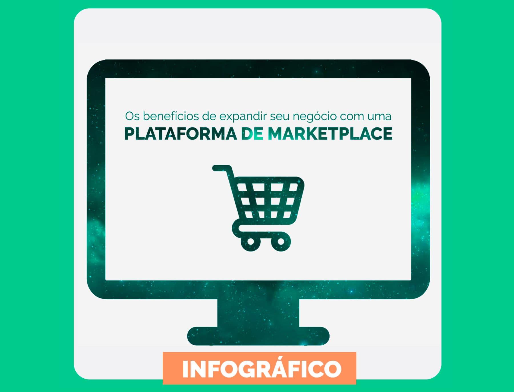 infografico-beneficios-marketplace
