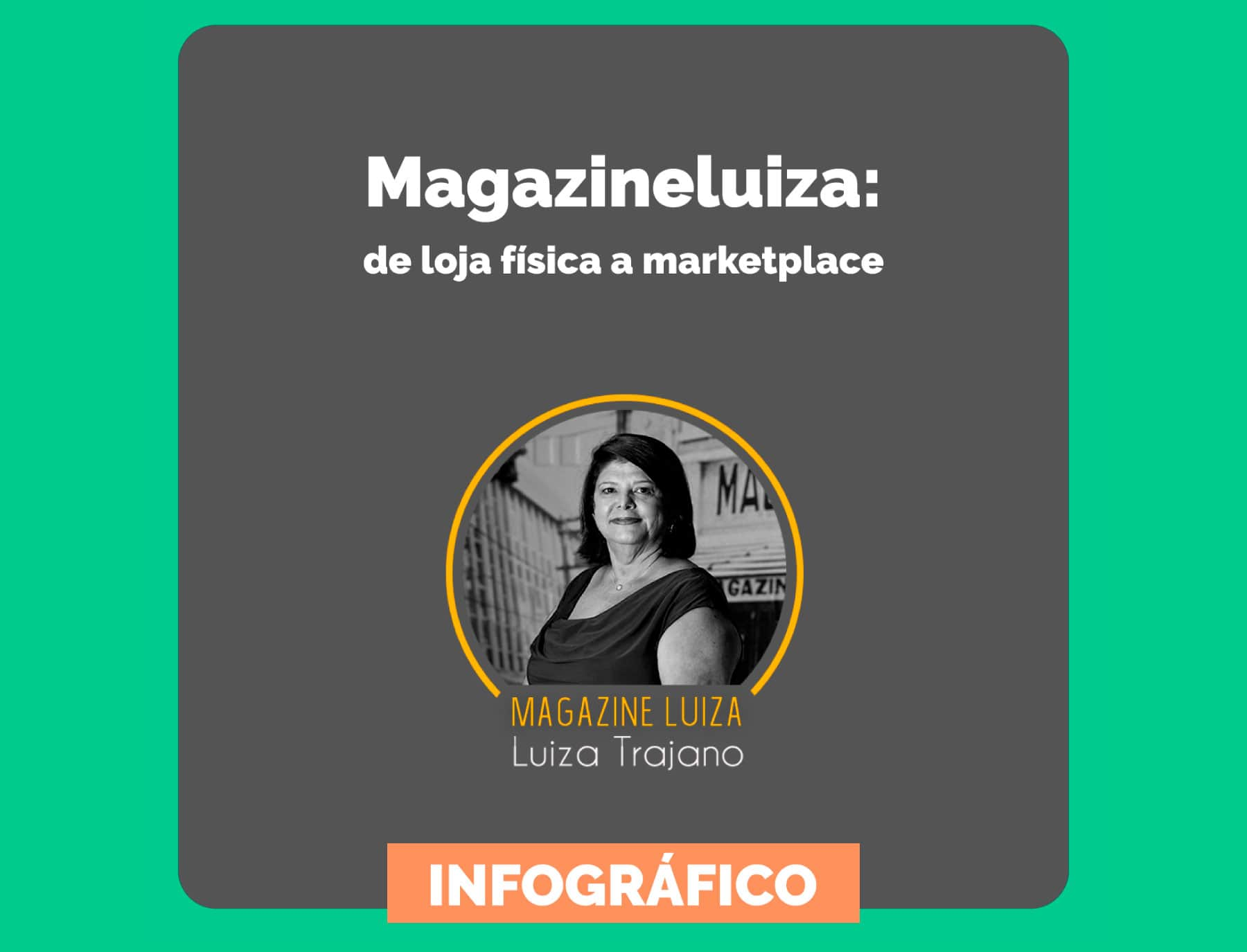 infografico-magazineluiza
