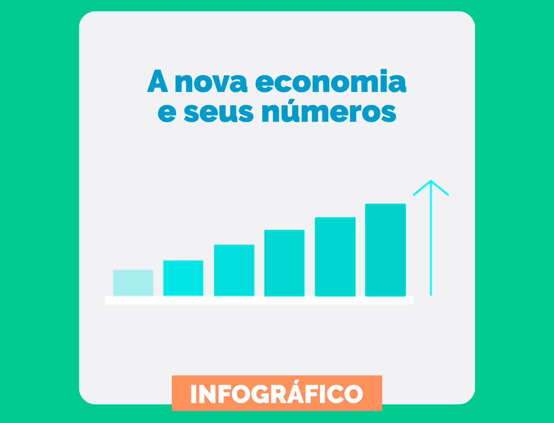 infografico-nova-economia-e-seus-numeros