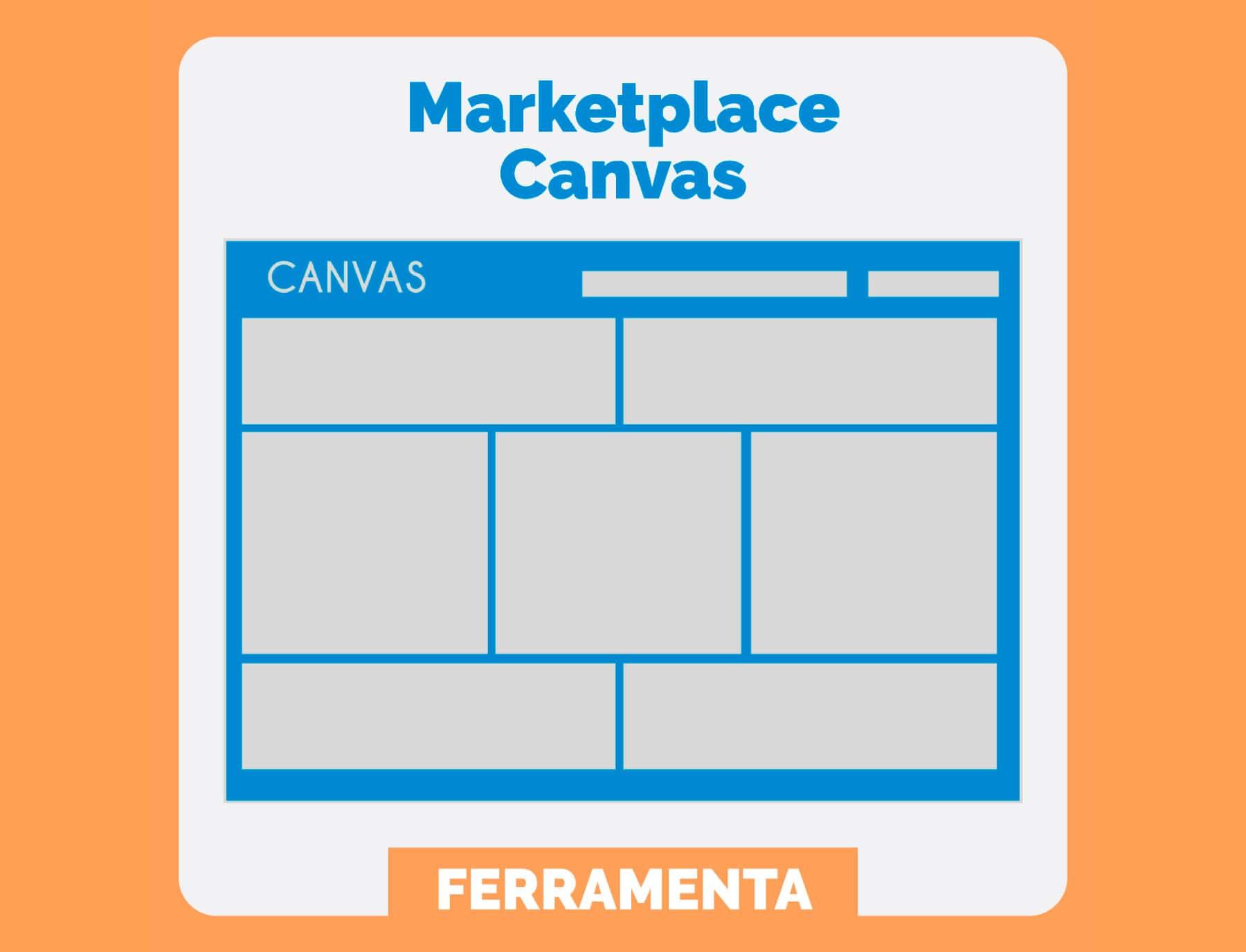 Canvas Marketplace